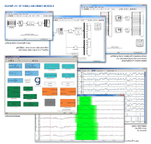 Examples of SIMULINK demo models